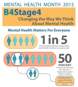 2015 Mental Health Awareness Month Campaign